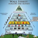 wallstreet_follow_the_money_illuminati_pyramid_organizations